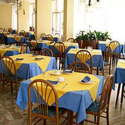 Breakfast room Helvetia Fotos