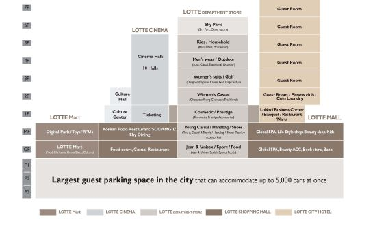 Info Lotte City Hotel Gimpo Airport