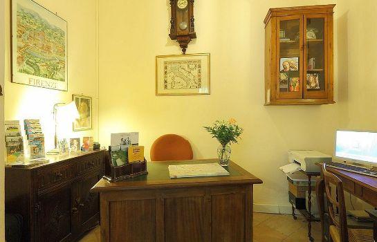 Hotel Soggiorno Casa di Barbano in Florenz – HOTEL DE